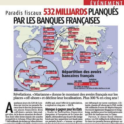 532milliards-paradis-fiscaux